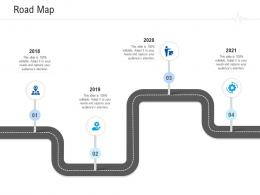 Road Map Healthcare Management System Ppt Infographics Samples