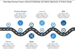Road Map Showing Product Lifecycle And Marketing With Market Opportunity And Product Design