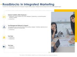 Roadblocks In Integrated Marketing Developing Integrated Marketing Plan New Product Launch