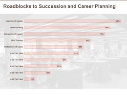 Roadblocks To Succession And Career Planning Feedback Ppt Powerpoint Presentation Samples
