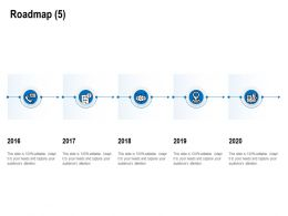 Roadmap 2016 To 2020 Ppt Powerpoint Presentation Pictures Themes