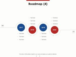 Roadmap 2017 To 2020 Ppt Powerpoint Presentation Ideas Icon