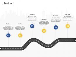 Roadmap Agile Operations Management Improving Tasks Boosting Team Performance Ppt Layout
