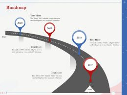 Roadmap Audiences Attention Driving Digital Ppt Powerpoint Presentation Show