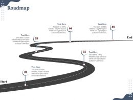 Roadmap Audiences Attention Fundraising Ppt Powerpoint Presentation Show