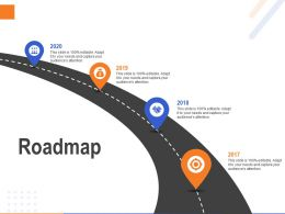Roadmap Audiences Attention Git Repository Ppt Powerpoint Presentation Slides