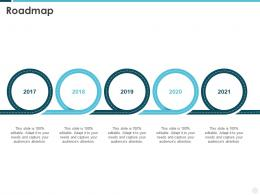 Roadmap Building Effective Brand Strategy Attract Customers