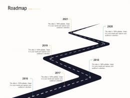 Roadmap Business Operations Analysis Examples Ppt Rules