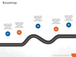 Roadmap Cloud Computing Ppt Sample