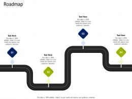 Roadmap Commercial Real Estate Property Management Ppt Layouts Icons