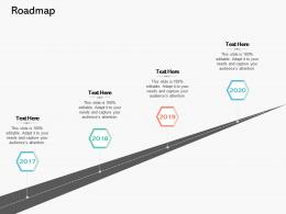 Roadmap Containerization A Step Forward For Digital Transformation Ppt Powerpoint Structure