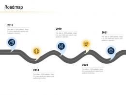 Roadmap Convertible Securities Funding Pitch Deck Ppt Powerpoint Presentation Show Gallery