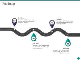Roadmap Customer Onboarding Process Optimization