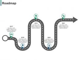 Roadmap Developing Refining B2b Sales Strategy Company Ppt Layouts Guide
