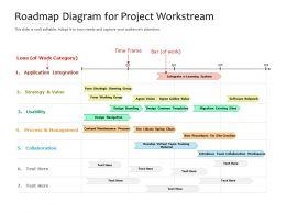 Roadmap Diagram For Project Workstream