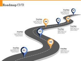 Roadmap Editable Needs Ppt Powerpoint Presentation Visual Aids Background Images