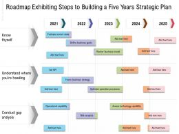 Roadmap Exhibiting Steps To Building A Five Years Strategic Plan