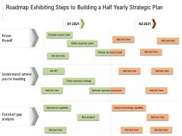 Roadmap Exhibiting Steps To Building A Half Yearly Strategic Plan