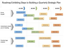 Roadmap Exhibiting Steps To Building A Quarterly Strategic Plan