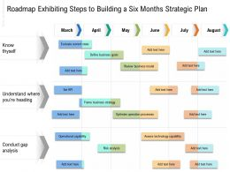 Roadmap Exhibiting Steps To Building A Six Months Strategic Plan