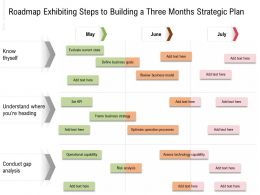 Roadmap Exhibiting Steps To Building A Three Months Strategic Plan