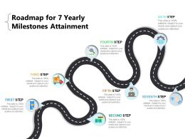 Roadmap For 7 Yearly Milestones Attainment