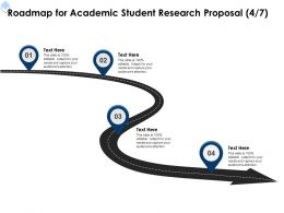 Roadmap For Academic Student Research Proposal L1724 Ppt Powerpoint Presentation Gallery