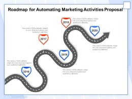 Roadmap For Automating Marketing Activities Proposal Ppt Inspiration
