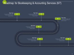 Roadmap For Bookkeeping And Accounting Services Ppt Powerpoint Presentation Icons