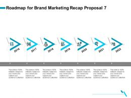 Roadmap For Brand Marketing Recap Proposal 7 Ppt Clipart