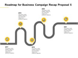 Roadmap For Business Campaign Recap Proposal 2017 To 2021 Ppt Powerpoint Presentation Tips