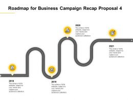Roadmap For Business Campaign Recap Proposal 2018 To 2021 Ppt Powerpoint Presentation Deck