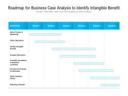 Roadmap For Business Case Analysis To Identify Intangible Benefit