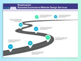 Roadmap For Business Ecommerce Website Design Services Ppt Templates