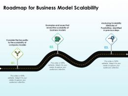 Roadmap For Business Model Scalability