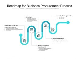 Roadmap For Business Procurement Process