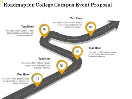 Roadmap For College Campus Event Proposal Ppt Powerpoint Presentation Gallery Visuals