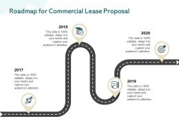 Roadmap For Commercial Lease Proposal Ppt Powerpoint Presentation Pictures Objects