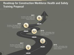 Roadmap For Construction Workforce Health And Safety Training Proposal Ppt Gallery