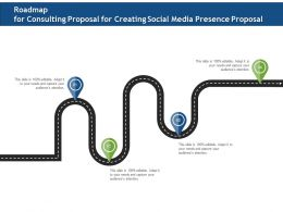 Roadmap For Consulting Proposal For Creating Social Media Presence Proposal Ppt Infographics