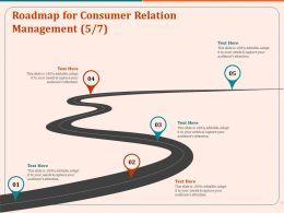 Roadmap For Consumer Relation Management Ppt Clipart
