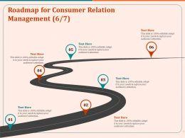 Roadmap For Consumer Relation Management Ppt Demonstration