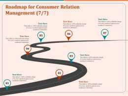 Roadmap For Consumer Relation Management Ppt Template