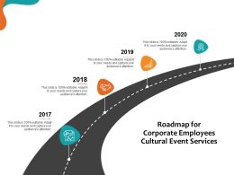 Roadmap For Corporate Employees Cultural Event Services Ppt Powerpoint Presentation Shapes