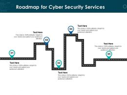 Roadmap For Cyber Security Services Ppt Powerpoint Presentation Ideas