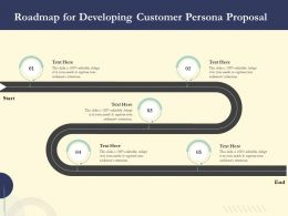 Roadmap For Developing Customer Persona Proposal Ppt Powerpoint Pictures Images