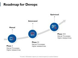 Roadmap For Devops Ppt Powerpoint Presentation File Layout Ideas