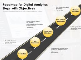 Roadmap For Digital Analytics Steps With Objectives