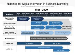 Roadmap For Digital Innovation In Business Marketing