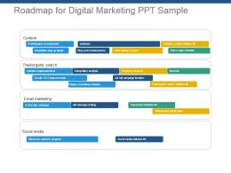 Roadmap For Digital Marketing Ppt Sample